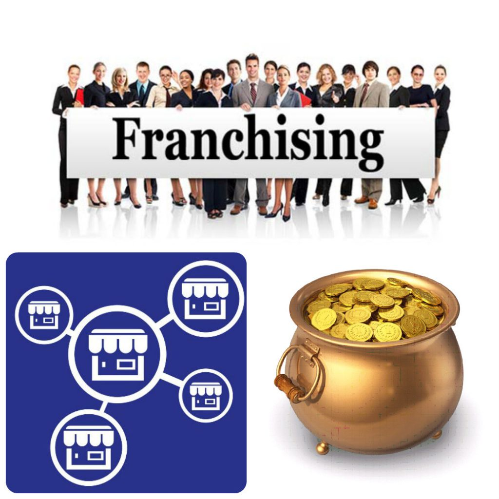 Что такое международный франчайзинг